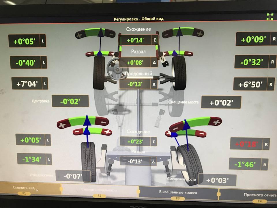 Развал - схождение передних колес автомобиля: анализируем и регулируем