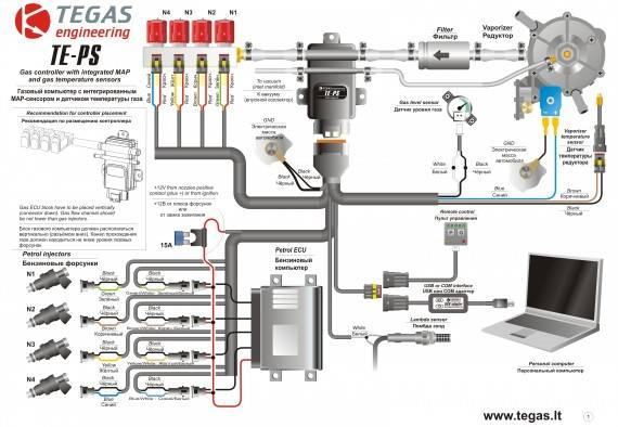 Особенности работы гбо 1 поколения — «старичок» в мире газовых установок