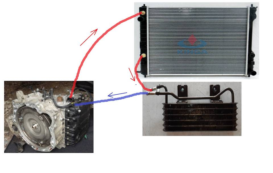 Установка дополнительного радиатора охлаждения акпп (автоматическую коробку передач) по недорогой цене в москве