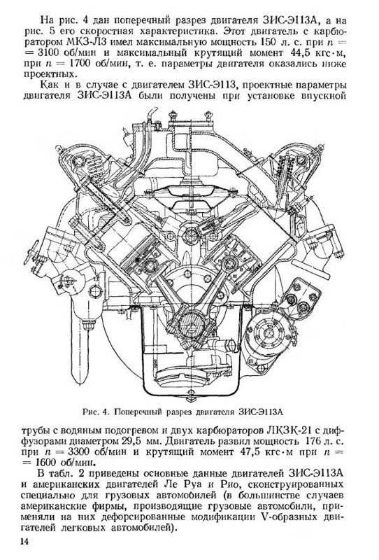Дизельный самосвал зил-4331: устройство, технические характеристики, фото и видео