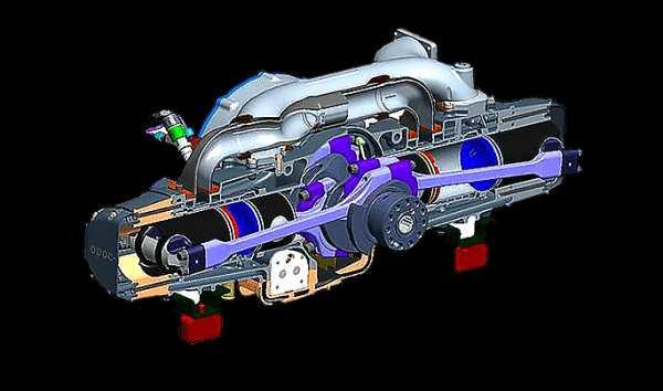 Оппозитный двигатель – выигрывают ли его обладатели?