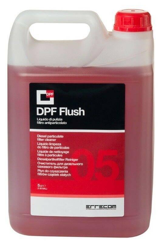 Средства для промывки сажевого фильтра дизельного мотора