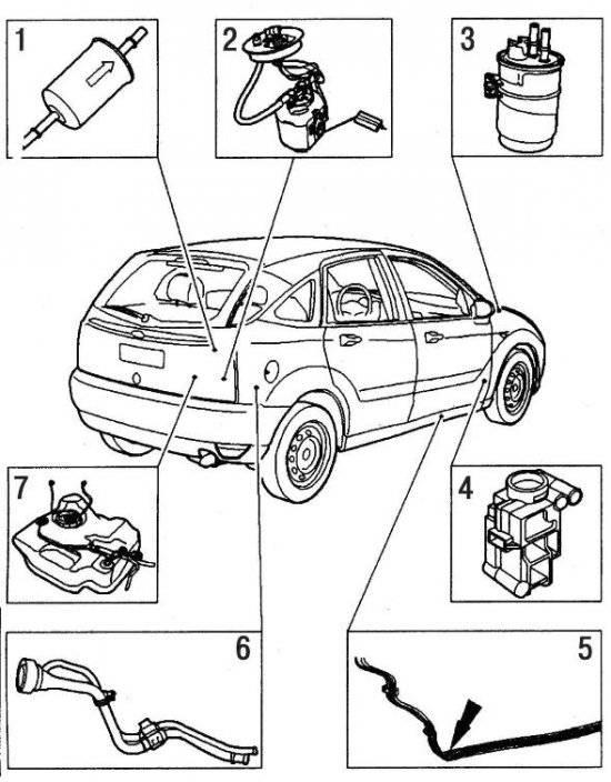 Где находится топливный фильтр форд фокус 2 — фото и видео