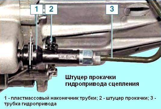 Как прокачать сцепление на рено дастер?