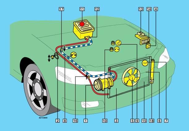 Как работает климат контроль в автомобиле зимой: принцип работы, как пользоваться