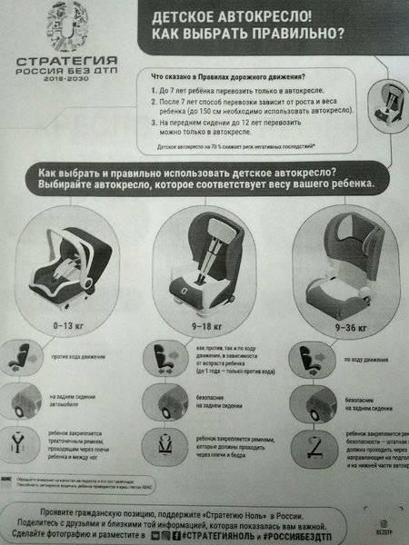 Как выбрать детское автокресло для ребенка в 2021 году   shtrafy-gibdd.ru