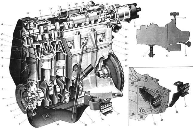 Советский даунсайз: история двигателя ваз-21081