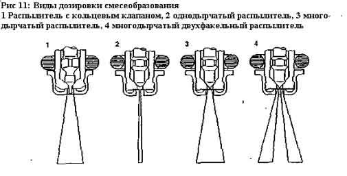 Инжекторная система подачи топлива: виды, устройство, принцип работы, фото, промывка