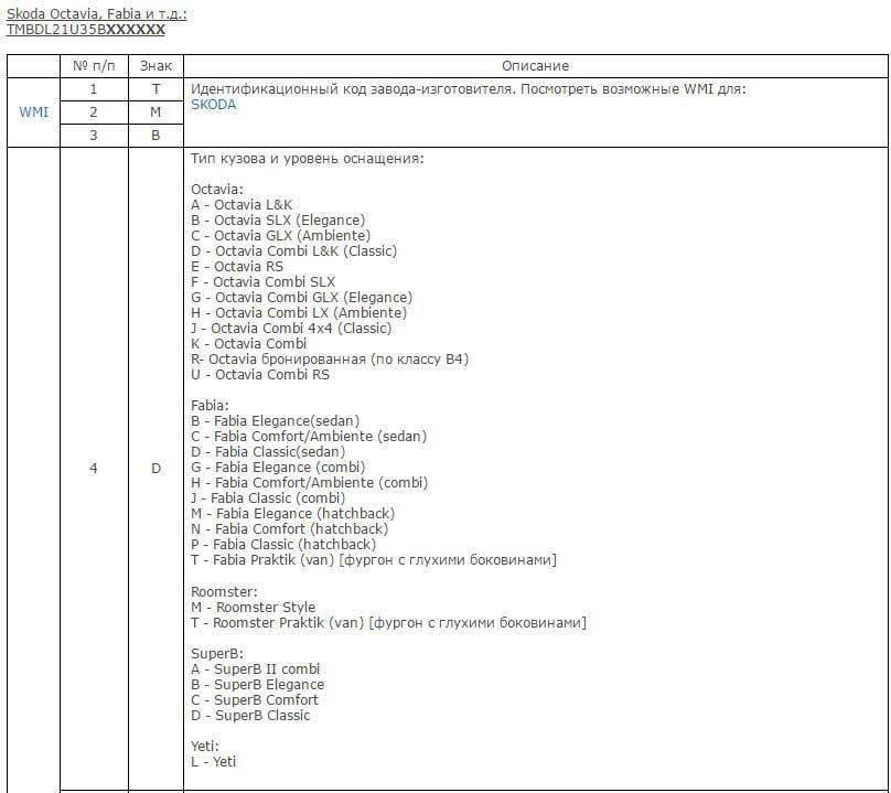 Ремонт шкода фабия 1 своими руками: документация, фотоотчеты для skoda fabia 1 (6y)