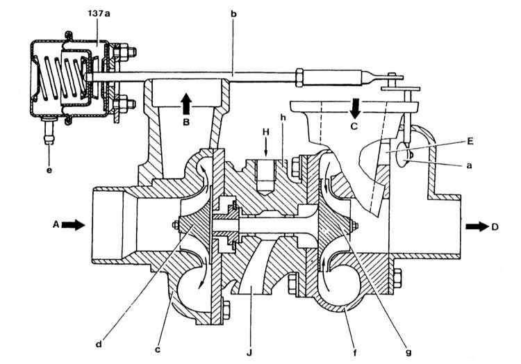 Как самому проверить турбину на дизельном моторе