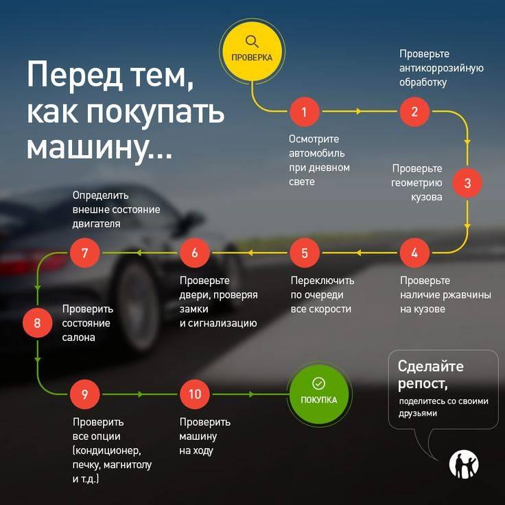 Инструкция по выбору автомобиля