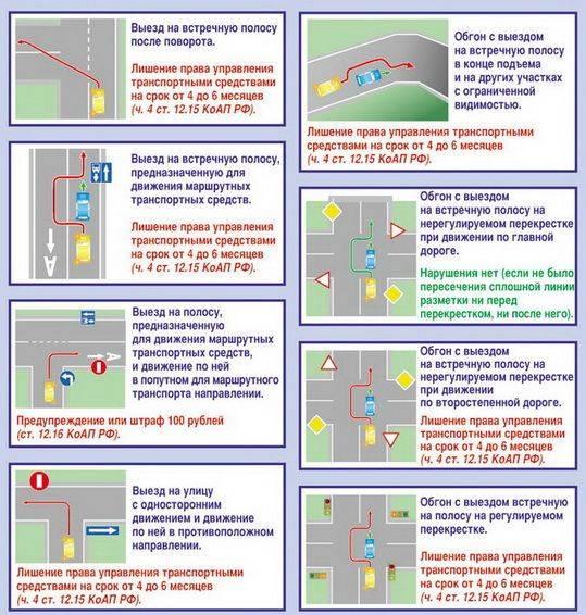 Обгон при отсутсвии дорожной разметки — что говорят пдд на счет отсутсвия разметки на дороге