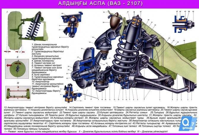 Устройство и ремонт передней подвески ваз 2107 (видео)
