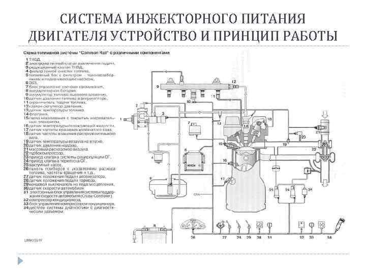 Инжектор: описание,виды,устройство,неисправности,плюсы и минусы,фото