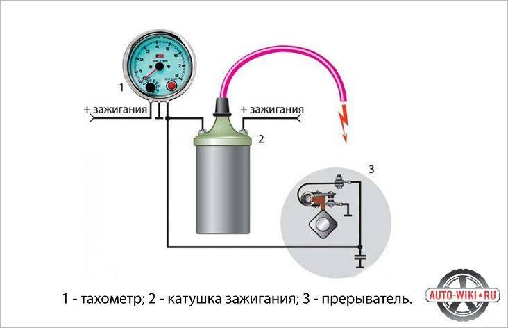 Тахометр электронный: установка и подключение