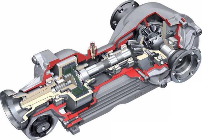 Различные системы полного привода автомобилей 4motion, xdrive, quattro и другие — auto-self.ru