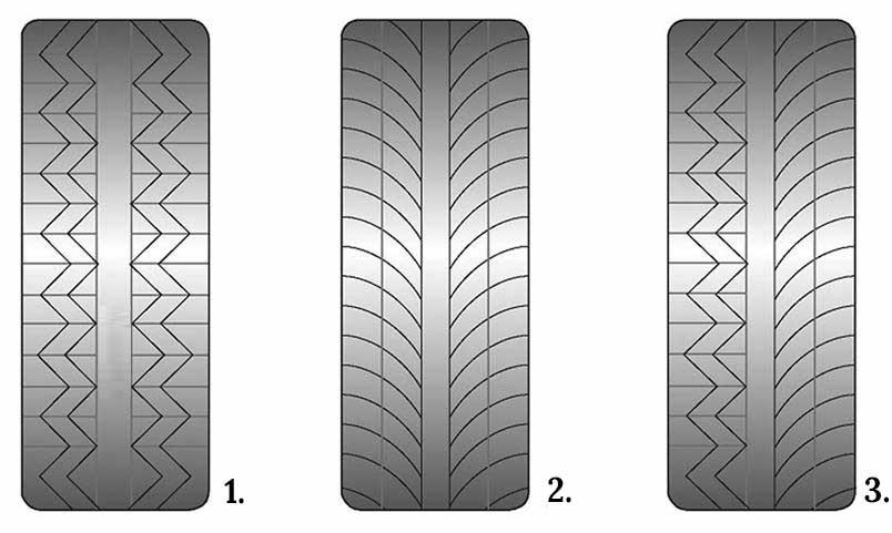 Протектор зимних шин: виды, особенности, из каких элементов состоит