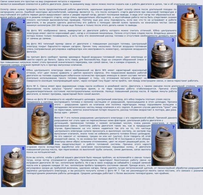 Нагар на свечах зажигания, причины: карбюратор, инжектор