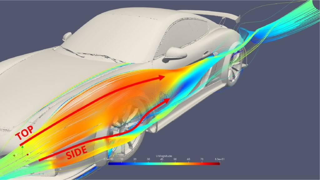 35 использование энергетических методов улучшения аэродинамики самолета - студизба