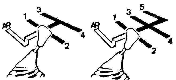 Как переключать передачи на механической коробке