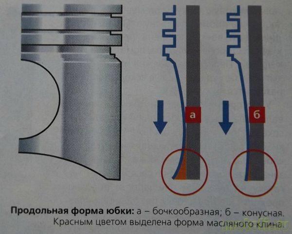 Короткоходные или длинноходные моторы
