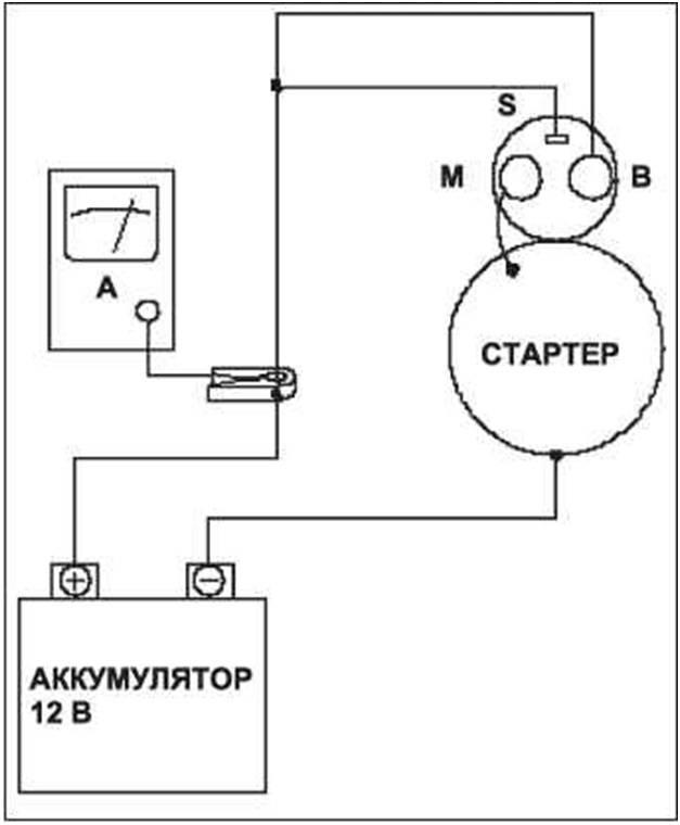 Как проверить стартер на работоспособность | автомеханик.ру