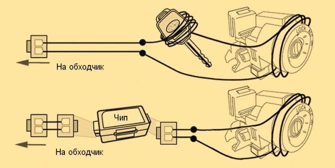 Иммобилайзер не видит ключ: что делать если он заблокировал запуск двигателя