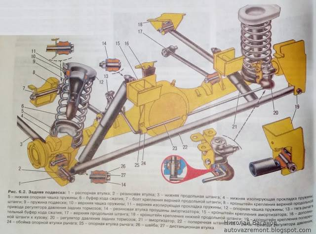 Ремонтируем переднюю подвеску ваз-2107
