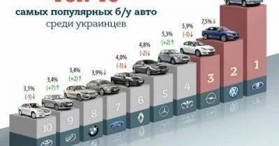 Аналитики назвали десять «мужских» марок авто