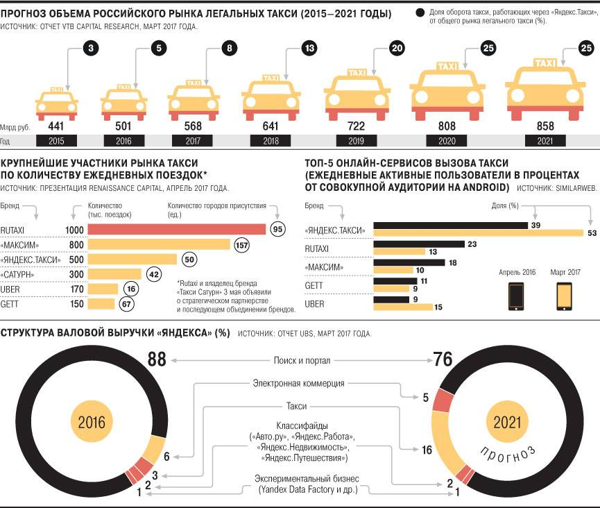 Мир на колесах: как российская налоговая система делает наш автопарк скучным