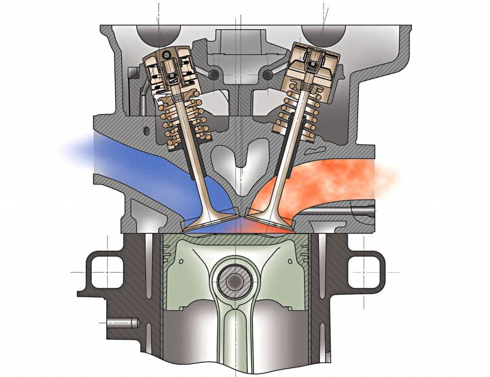Какая компрессия в дизельном двигателе