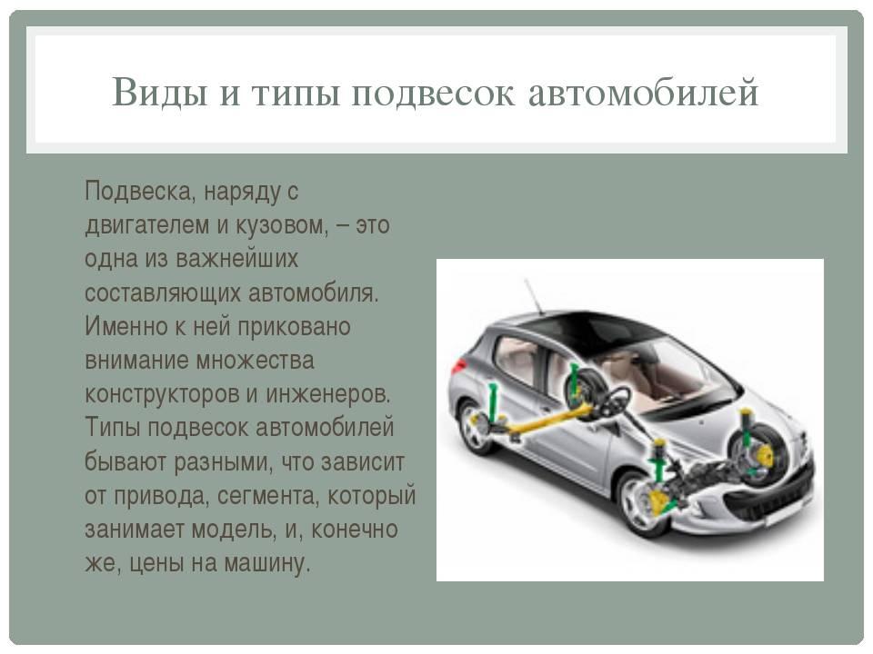 Что нужно знать о типах подвески, выбирая автомобиль