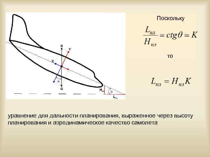 Аэродинамика автомобиля - что это и на что влияет (теория и практика)