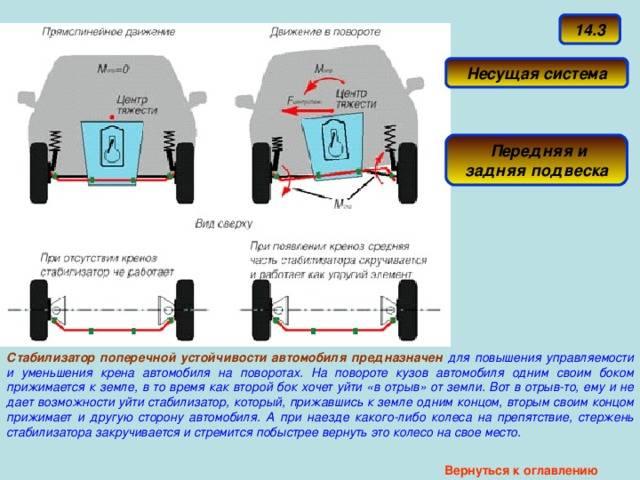 Передний или задний привод. что лучше и надежнее, основные отличия | автоблог