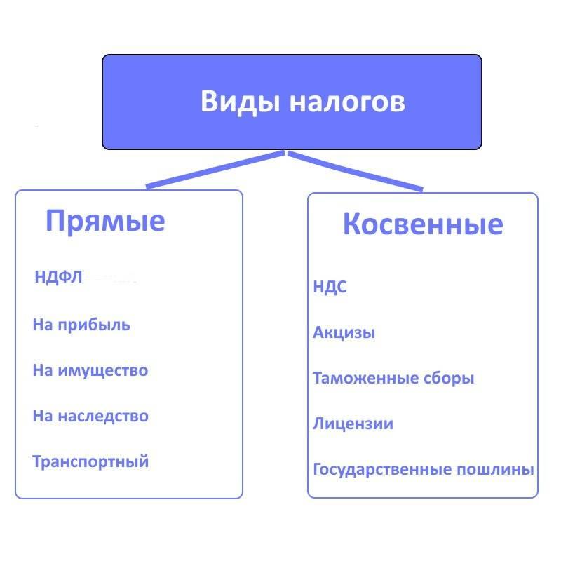 Взымается налог на авто российского производства   kvorumspb.ru