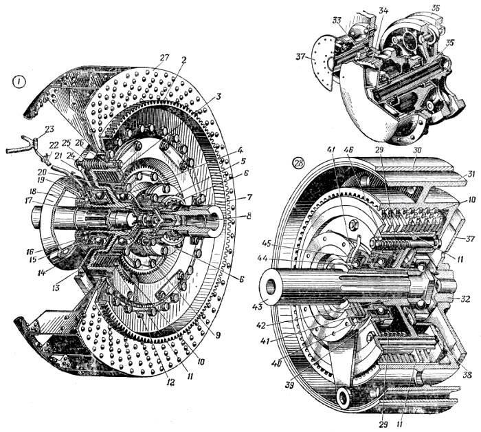 Тормозная система: устройство, особенности работы и неисправности
