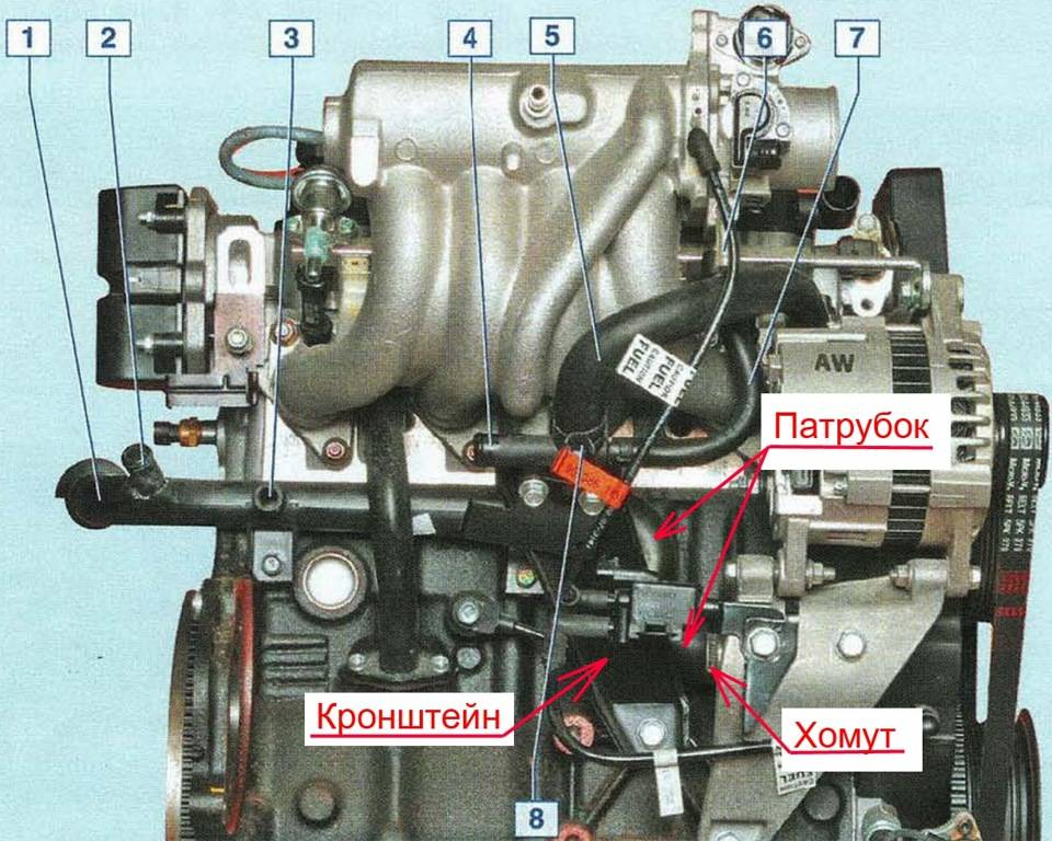 Где находится термостат на двигателе