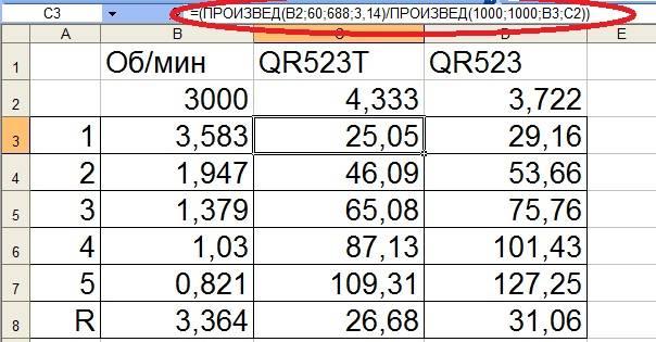 Расчет тяговой динамики и топливной экономичности двигателя автомобиля.  расчет мощности и частоты вращения коленчатого вала.  расчет и построение… | решебник. контрольные курсовые работы ижевск. решение задач.