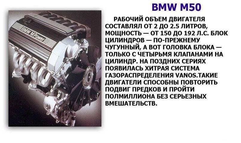 Двигатели милионники: список автомобилей