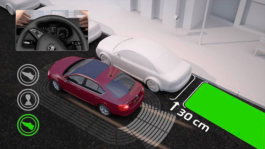 Интеллектуальные системы автоматической парковки в автомобиле. за и против
