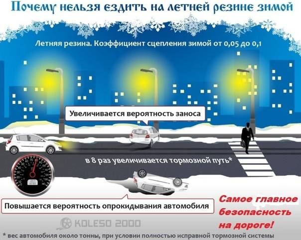 Как правильно ездить зимой: советы эксперта. как выбраться из автомобильной колеи на дороге