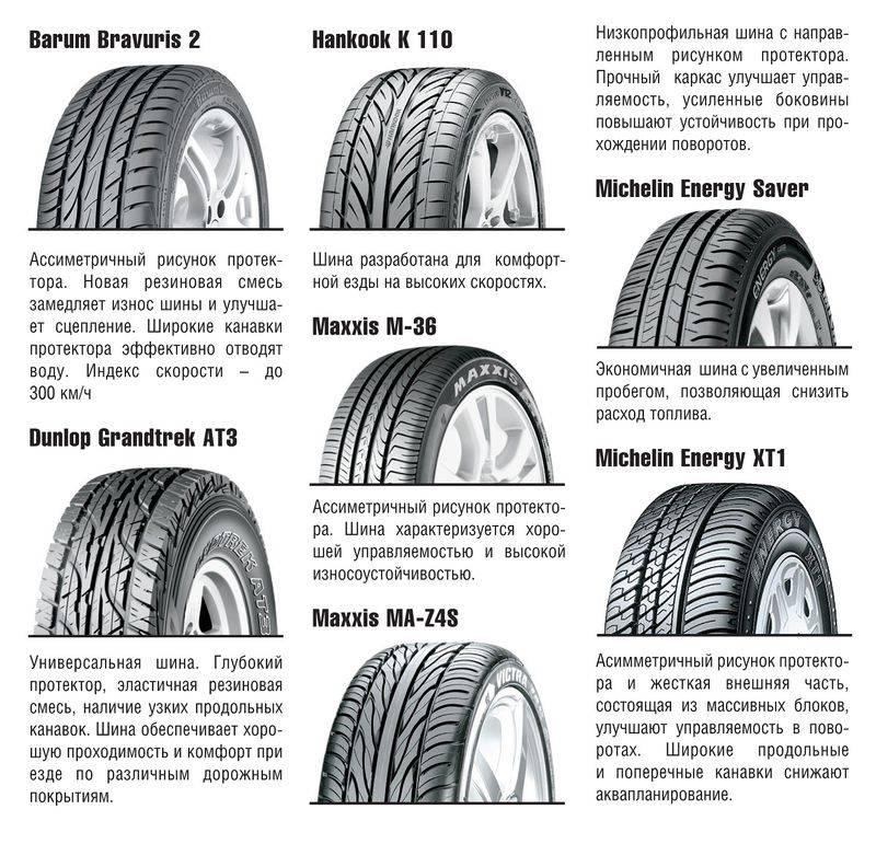 Какие шины лучше: направленные или ассиметричные, обзор