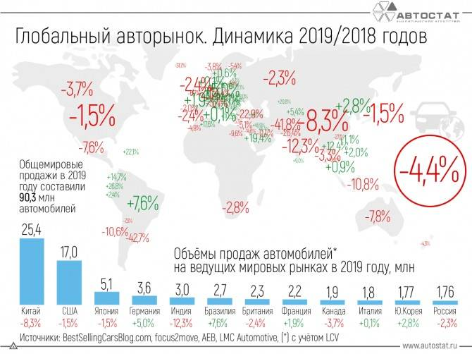 Стало известно, какие автомобильные новинки появились в России в мае
