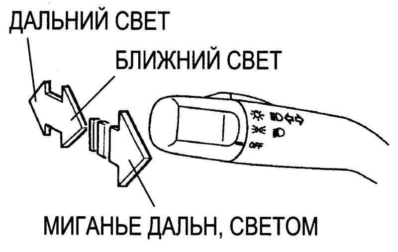 Не горит ближний или дальний свет фар ваз 2107, 2105, 2104
