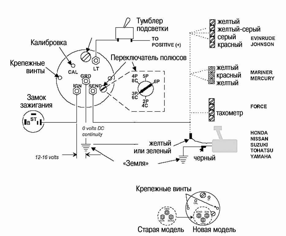 Куда подключается тахометр. установка тахометра своими руками: доступная инструкция. модели электронных тахометров