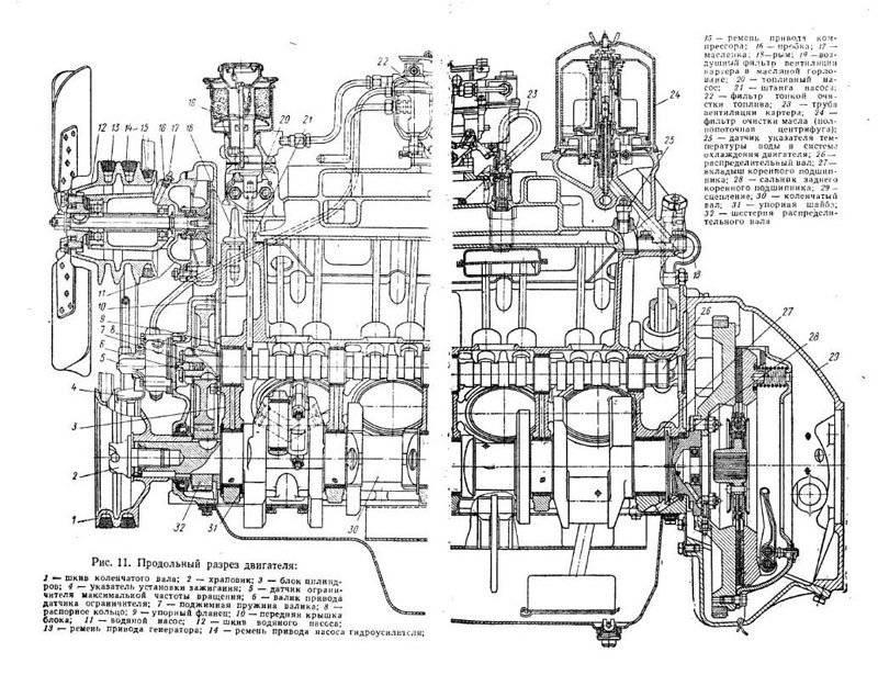 Дизельный самосвал зил-4331: устройство, технические характеристики, фото и видео   грузовая техника