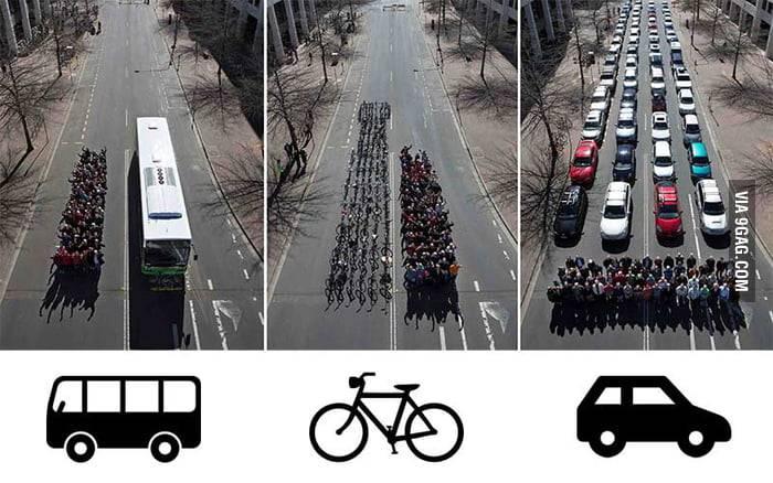 Автомобили навсегда: почему мы никогда не пересядем на общественный транспорт – авто новости