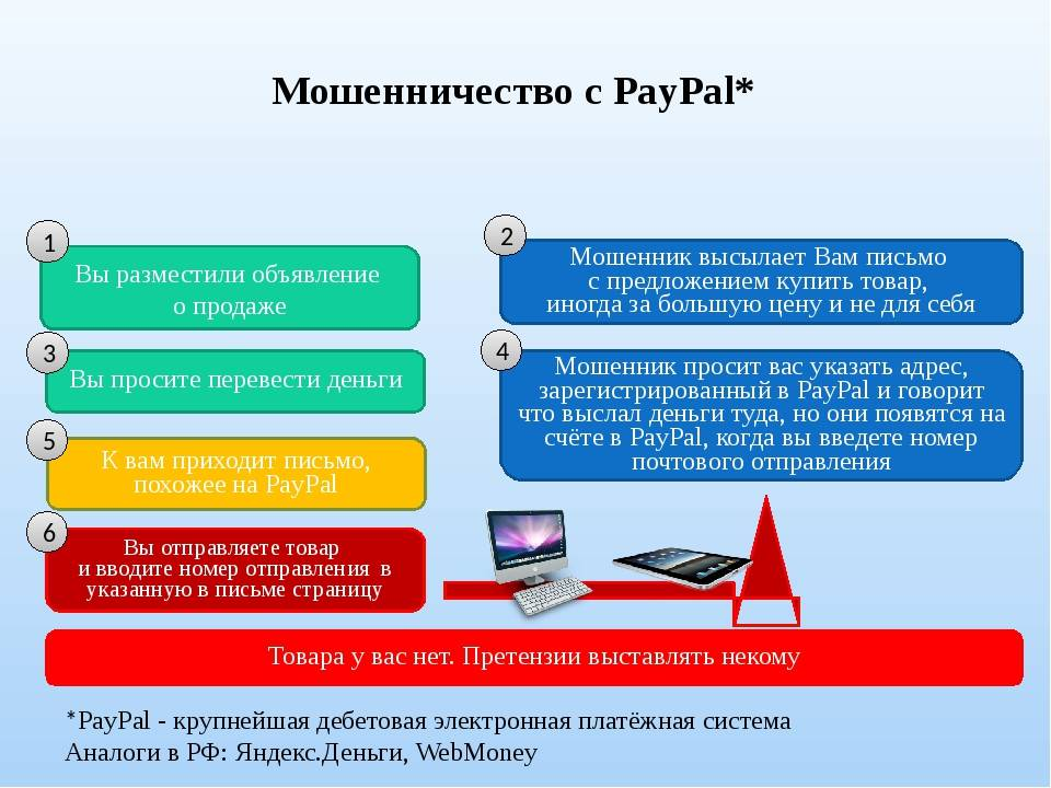 Мошенники обманули в интернете: как вернуть деньги