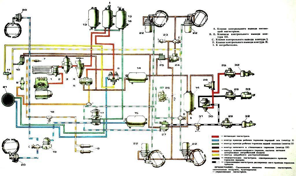 Тормозная система камаз 5320 - 54115