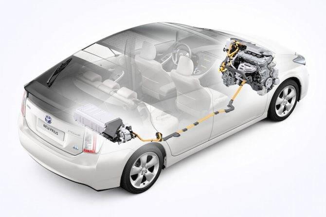 Лучшие гибридные автомобили: марки, модели и цены